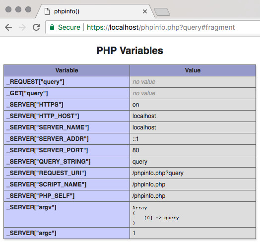 Screen shot of phpinfo() output